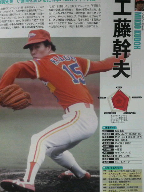 工藤幹夫の画像 p1_34