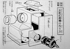 オバケのQ太郎 オバQ Qちゃんロードショー 反射幻燈機 幻灯機